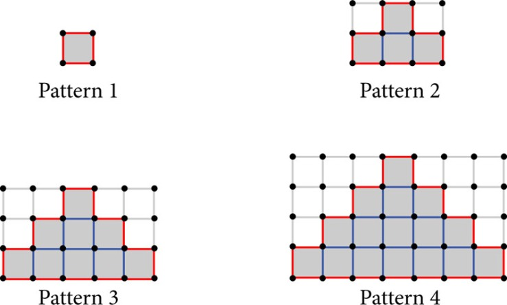 patterns5